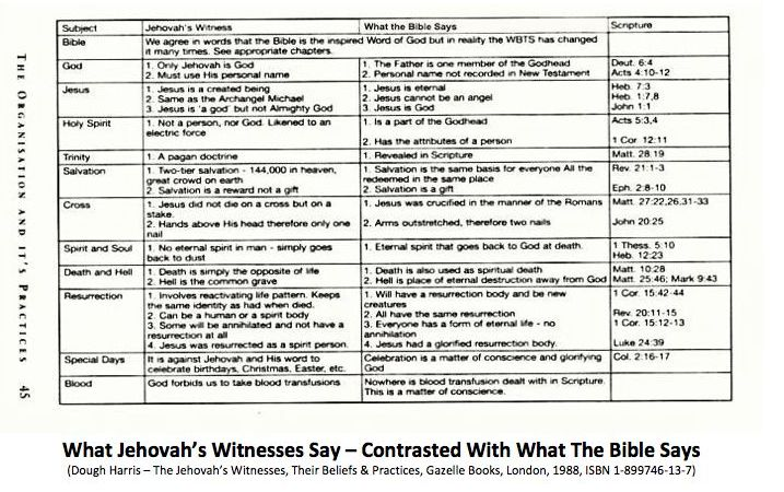 What Jehovah_1